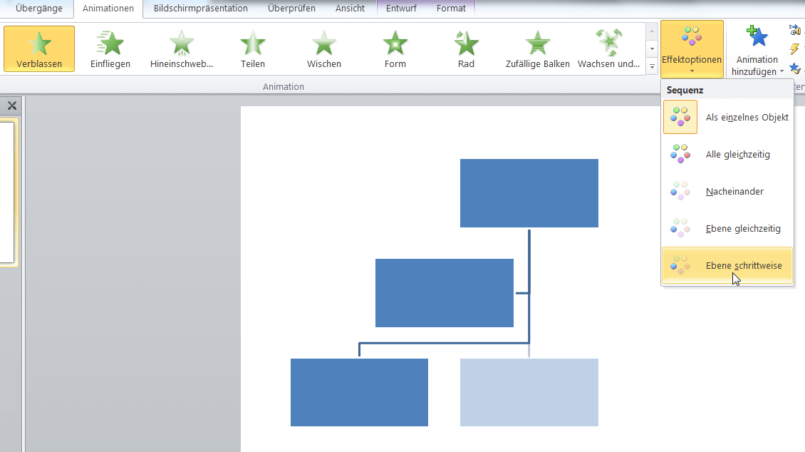 Powerpoint Organigramm mit Animation - Ebenen schrittweise anzeigen lassen