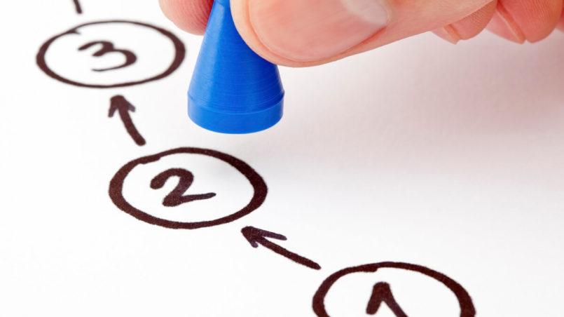 Tipps für den Aufbau und die Gliederung deiner Präsentation